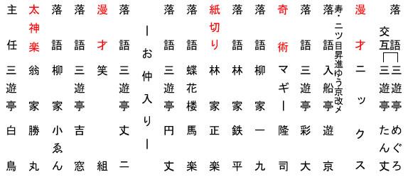 yorunobu