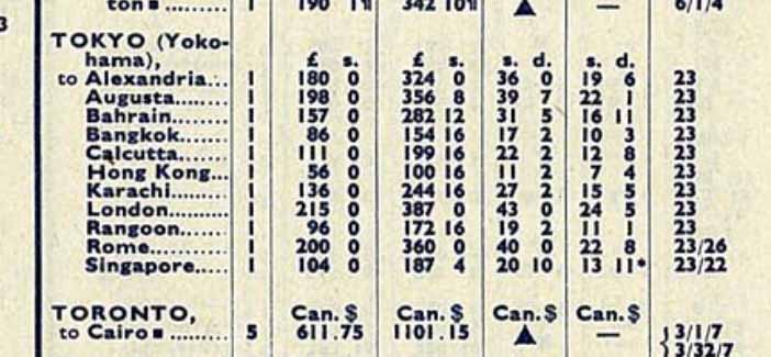 tokyo料金表1